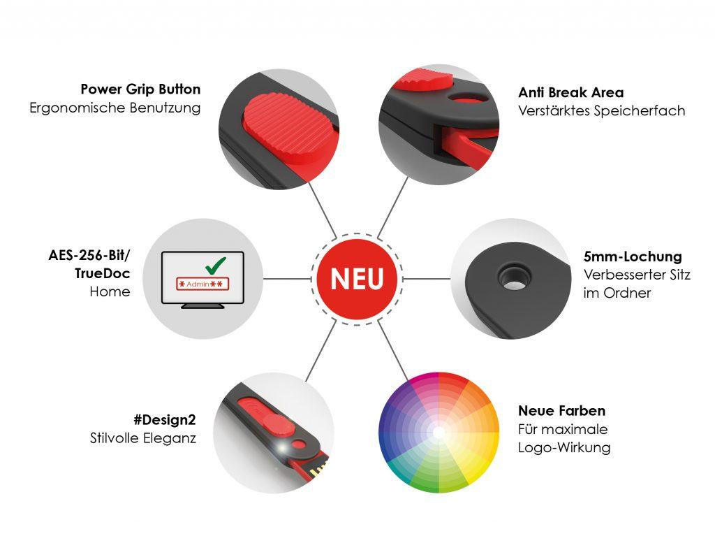 Abheftbare USB Sticks; USB zum Abheften; file/it USB Verbesserungen FiLEREX; für USBfix, EasyOrdner; usb stick in ordner abheften
